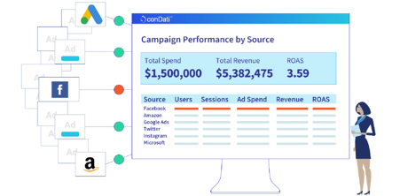 campaign-tracking101-b-notitlev4 email