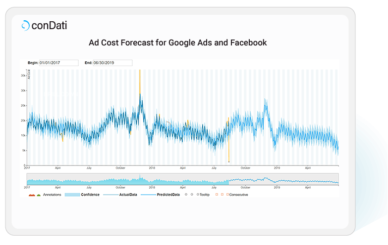conDati-ad-cost-forecast-google-analytics-facebook