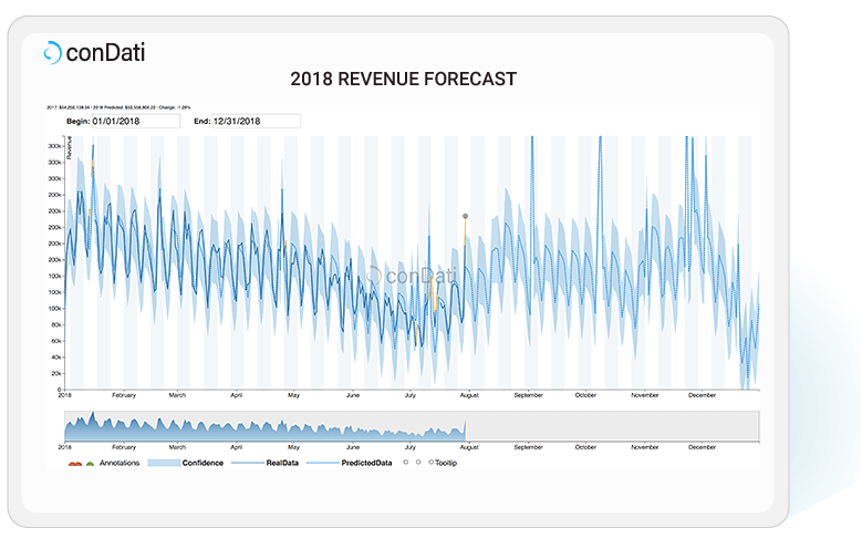 conDati-revenue-forecasting (1)