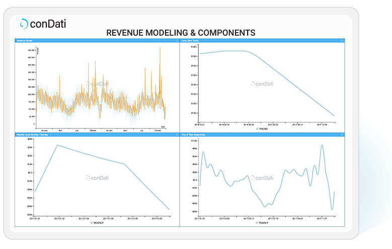 conDati-revenue-modeling-and-components