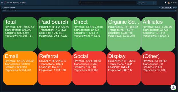 quick-answers-marketing-analytics