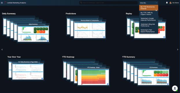 visualization-treemap-analytics