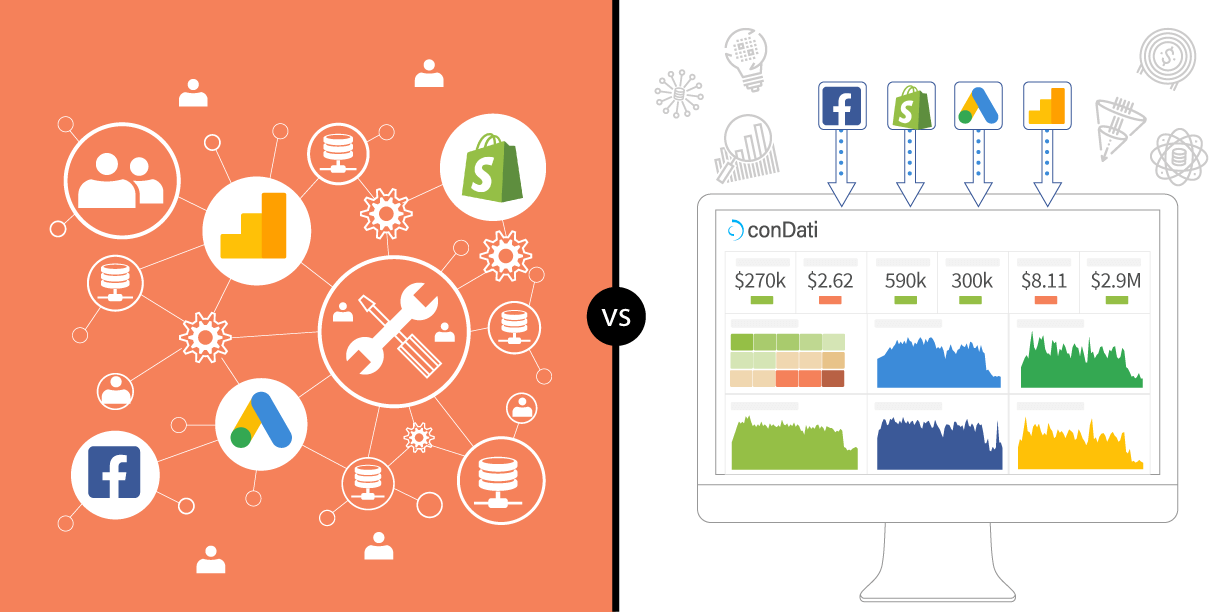 Making the Build vs. Buy Decision for Marketing Analytics
