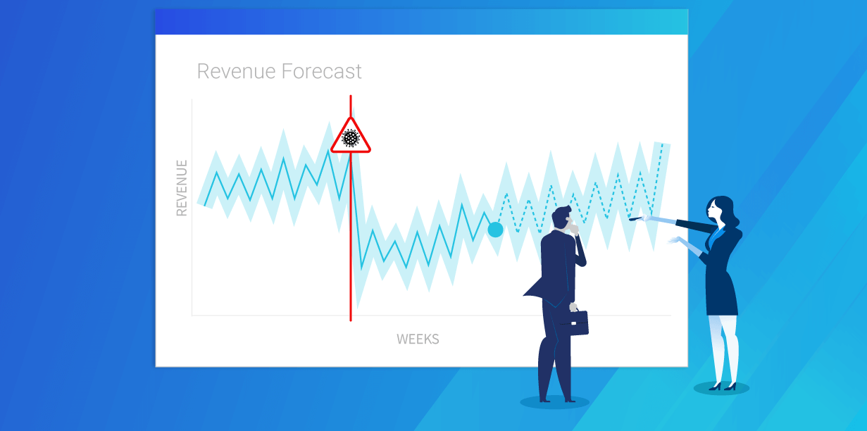 How to Forecast Marketing Performance Through COVID-19